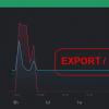 Obr. 77: Blynk app: Maximalizovaný widget SuperChart (v horním pravém rohu zrušení maximalizace, v dolním pravém rohu možnost exportu a smazání dat)