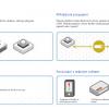 Obr. 27: SAM Labs - ukázky z příručky s přehledem bloků