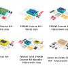 Obr. 37: SAM Labs - přehled sad na webu výrobce